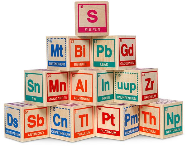Blocks for brainiacs if id interviewed my year twelve chemistry urtaz Gallery