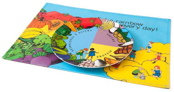 portionplate2 Make meals meaningful with the Eat A Rainbow Placemat & Portion Plate