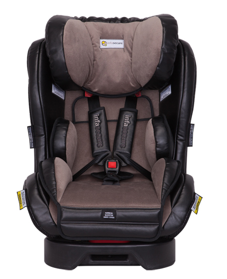Top Safety Rated Car Seats For Infants