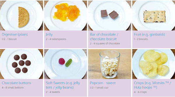 portion sizes of different toddler foods pictured on plates