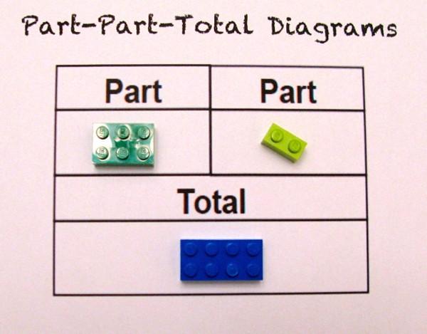 lego maths2