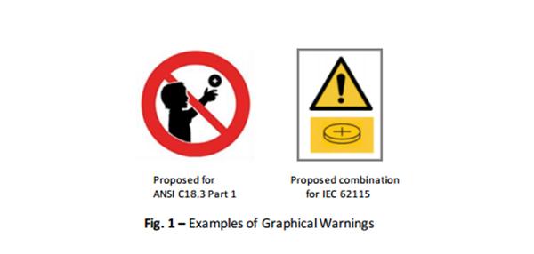 example-warning-label
