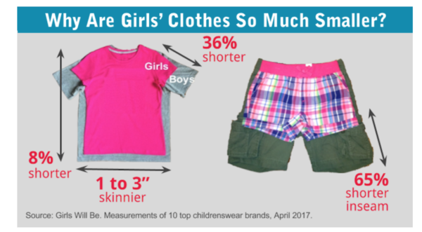 Difference between boys and girls clothing graphic