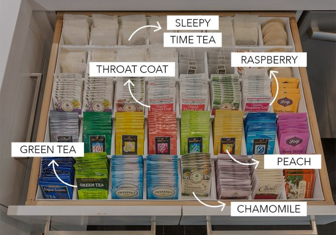 Khloe Kardashian's tea collection