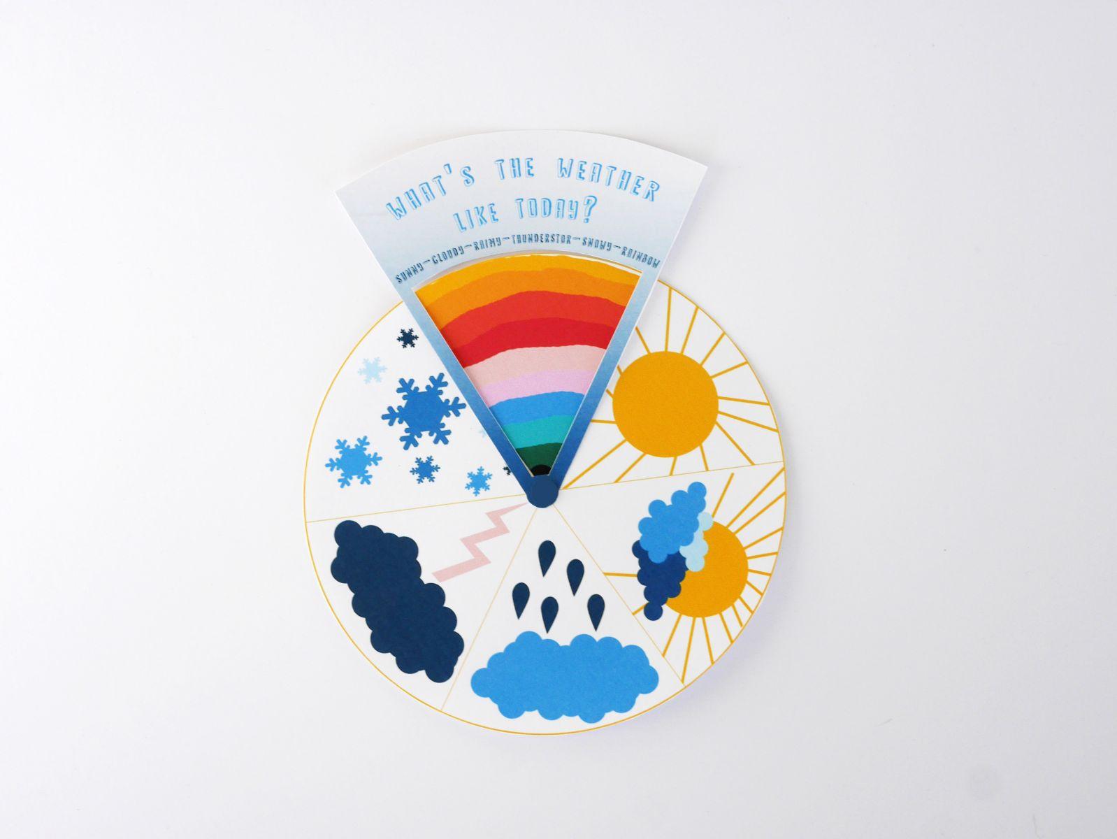 Hello Wonderful weather wheel